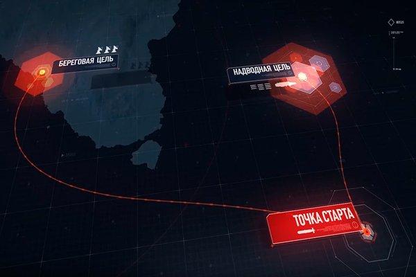 Схема запуска беспилотного подводного аппарата «Посейдон»