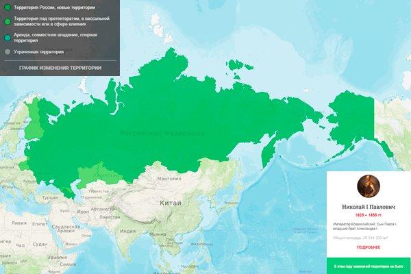 Интерактивная карта границ России за всю историю государства