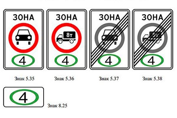 Предполагаемые новые дорожные знаки запрещающие въезд в экологическую зону