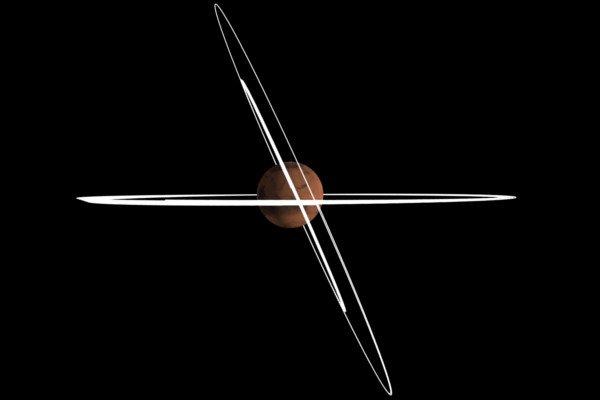 Орбиты TGO вокруг Марса.