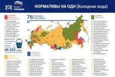 Карта нормативов ОДН на холодную воду.