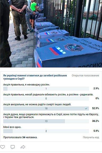 Мнение пользователей об акции с гробами у посольства РФ в Киеве