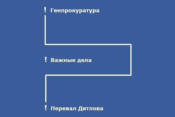 Расследование смерти группы Дятлова