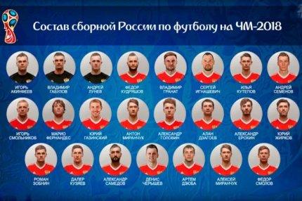 Российская сборная ЧМ-2018