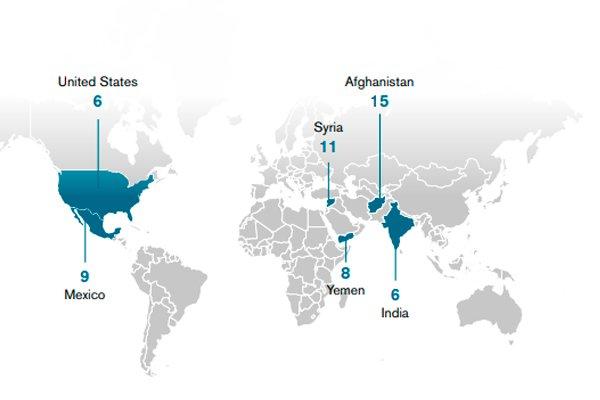 Количество погибших журналистов в данных странах